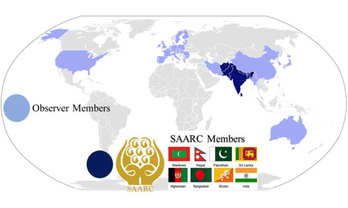 Emergence of Institutional Expansion  Under SAARC